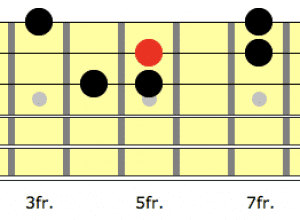 3 string Hirajoshi scale with root on the 1st string
