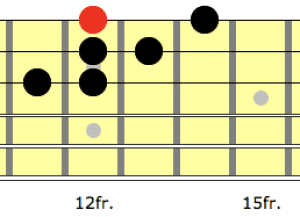 3 string Hirajoshi scale with root on 1st string