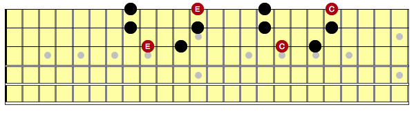 Neck Diagram showing how to change the key of a Hirajoshi scale on the guitar