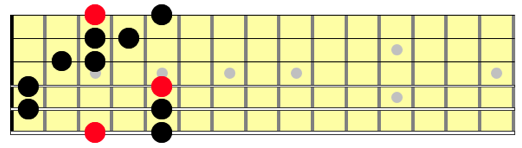 6 string hirajohsi scale with two notes per string, position 1