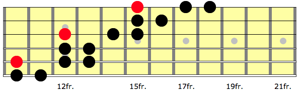 3 note 2 note hirajoshi scales on strings 5 - 3 - 1