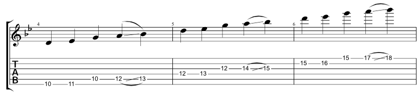 Guitar tab showing frets for a 3 note 2 note hirajoshi scale, root notes on strings 5 - 3 - 1, in key of G