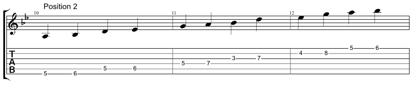 Guitar tab for one string Hirajoshi scale, two notes per string, position 2