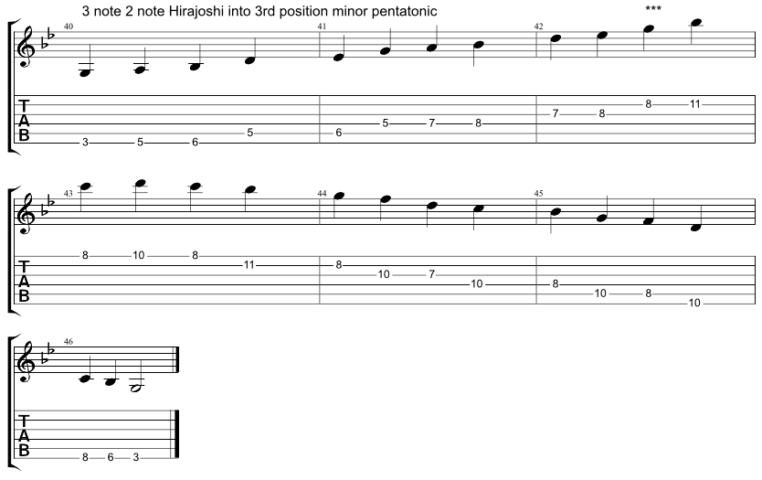 Guitar tab showing how to play up the 3 note 2 note Hirajoshi scale and transition into the third position of the minor pentatonic scale.