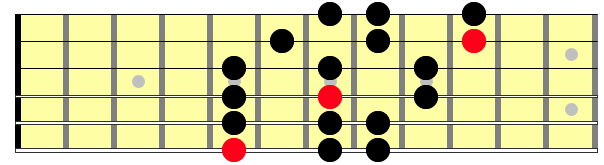 Diagram showing 3 note per string natural minor scale on guitar