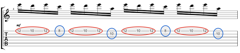 Labelling the structures in the pedal point lick