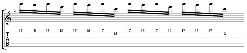 Tab for an A minor pedal point lick on strings 1 and 2 on guitar