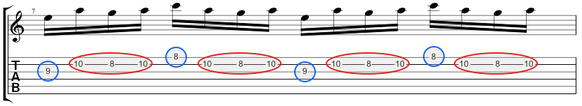Tab with the chord tones and pedal phrase outlined