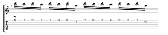 Diagram for an A minor pedal point lick on guitar
